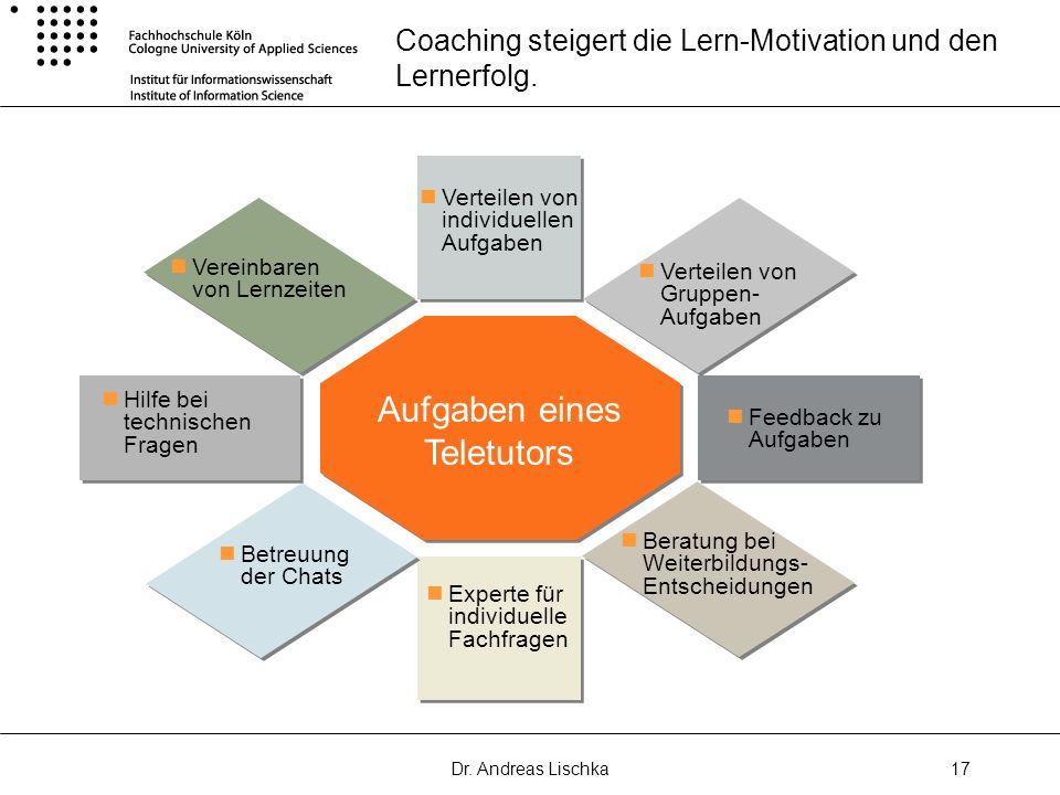 Coaching steigert die Lern-Motivation und den Lernerfolg.