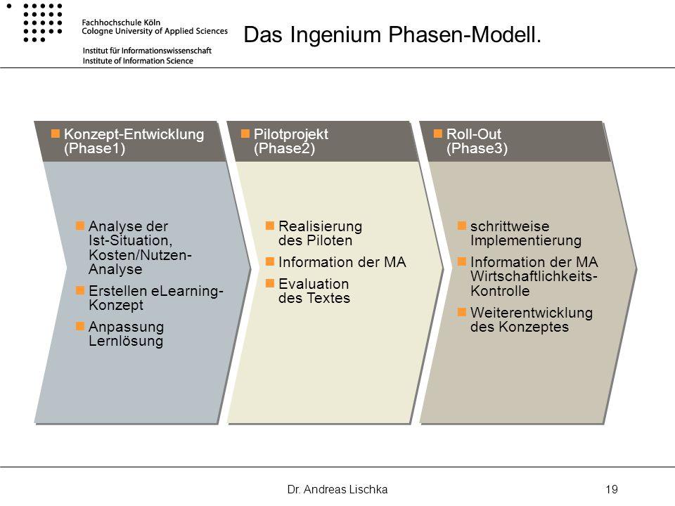 Das Ingenium Phasen-Modell.