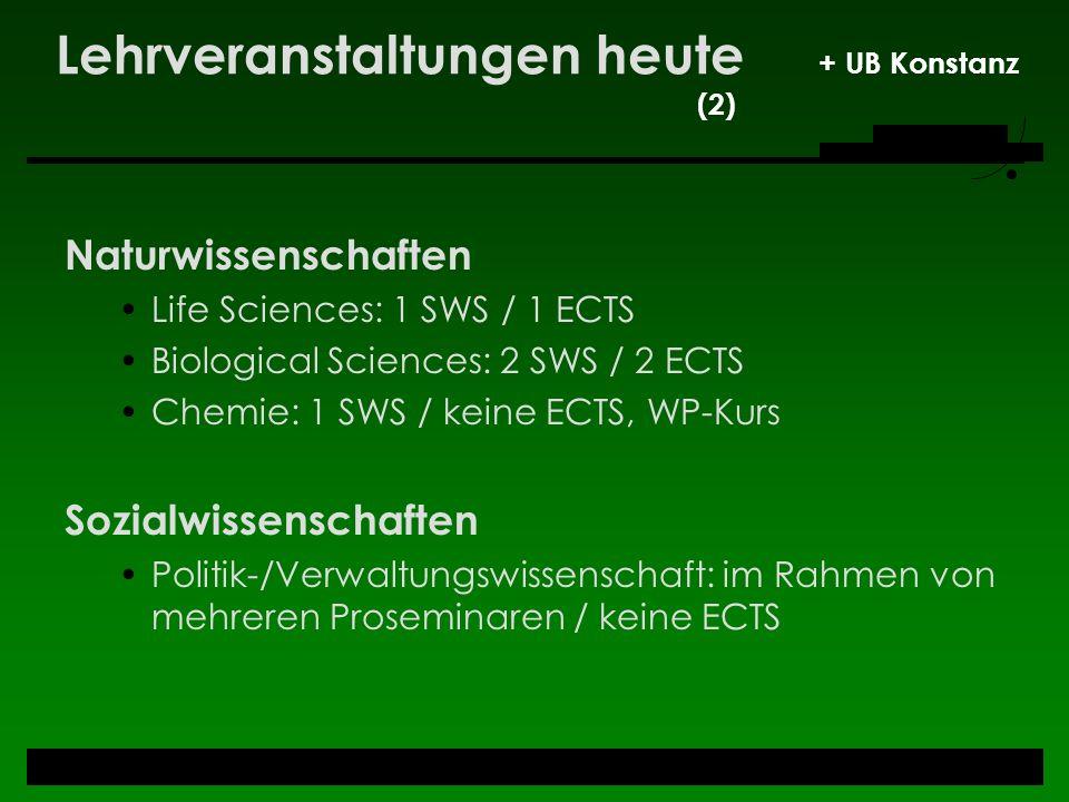 Lehrveranstaltungen heute + UB Konstanz (2)