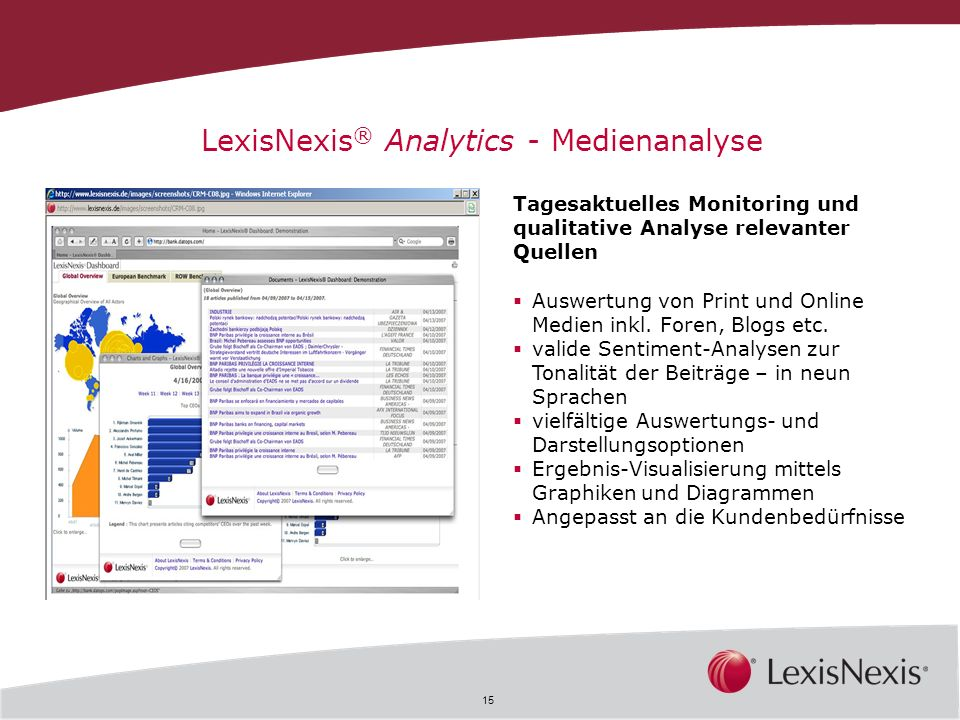 LexisNexis® Analytics - Medienanalyse