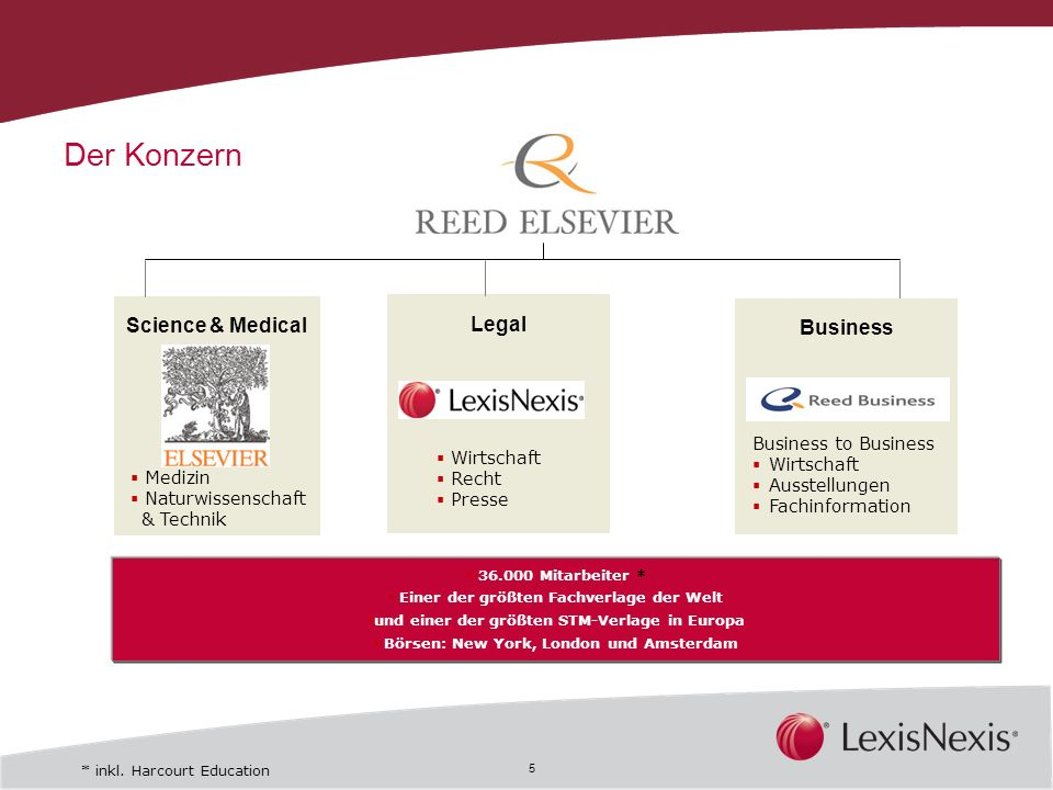 Der Konzern Science & Medical Legal Business Business to Business