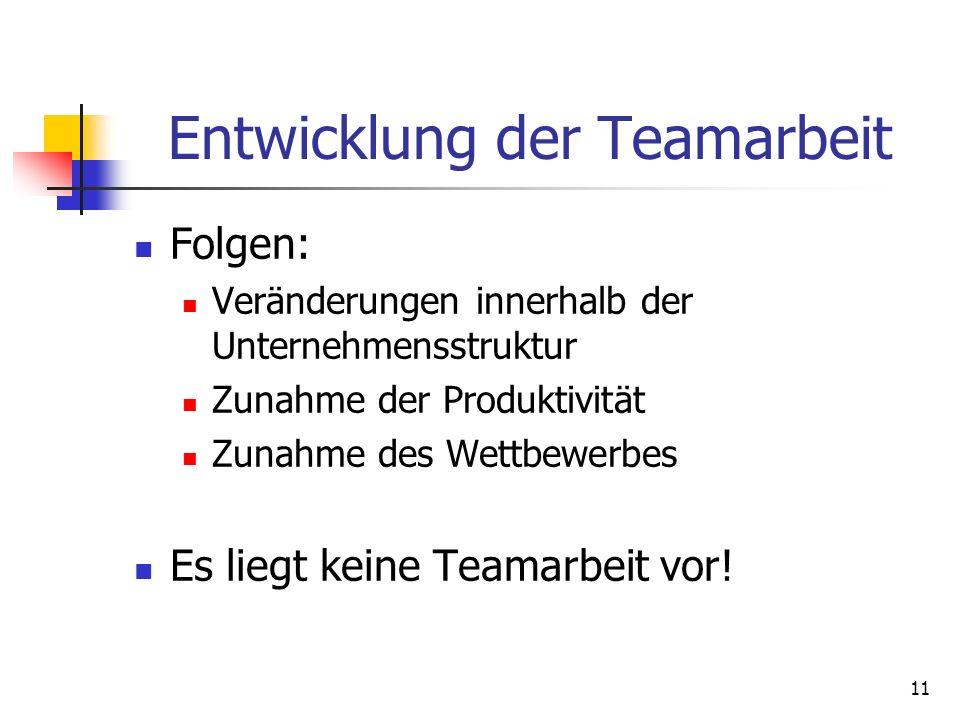 Entwicklung der Teamarbeit