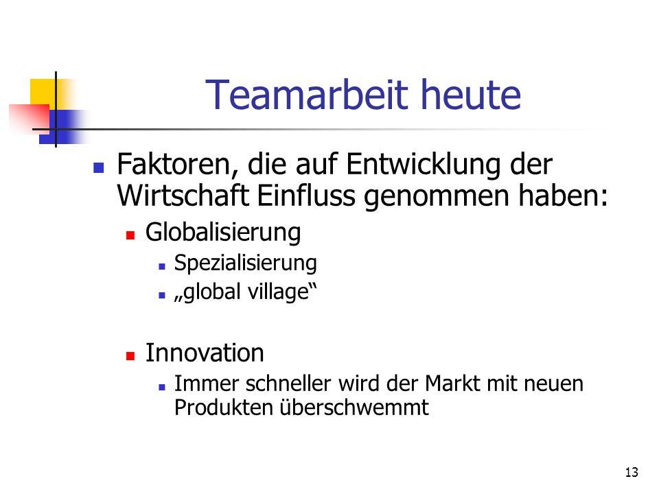 Teamarbeit heuteFaktoren, die auf Entwicklung der Wirtschaft Einfluss genommen haben: Globalisierung.