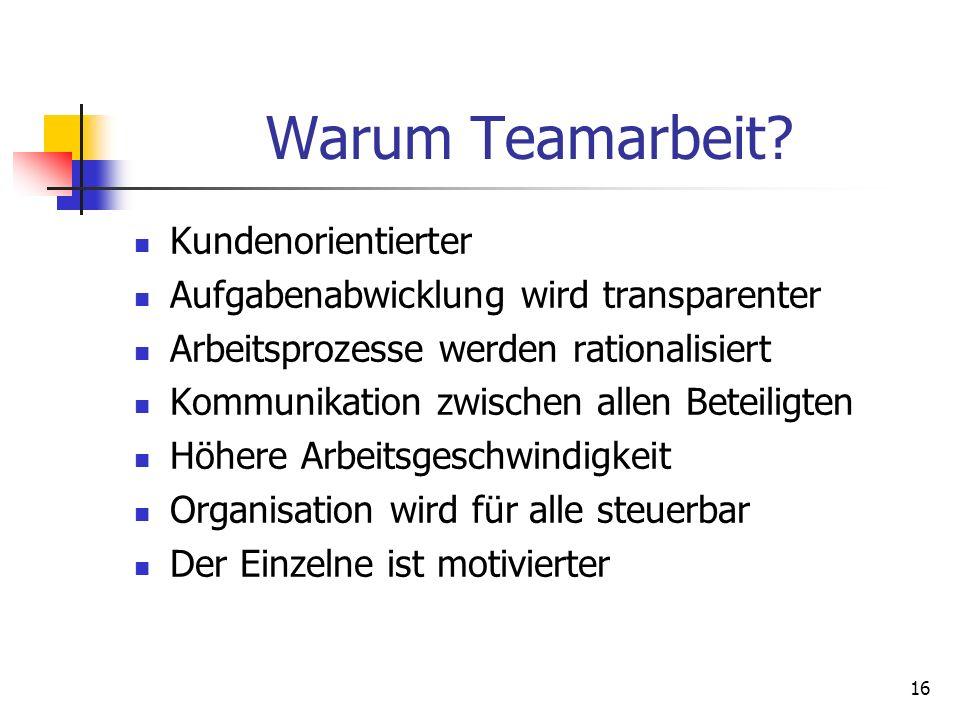 Warum Teamarbeit Kundenorientierter