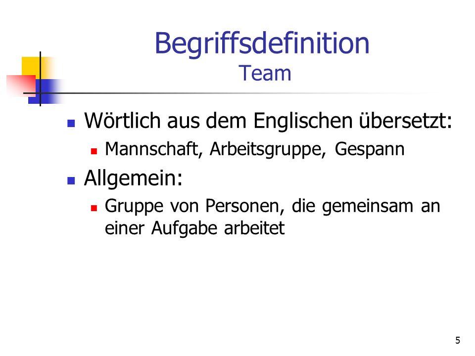 Begriffsdefinition Team