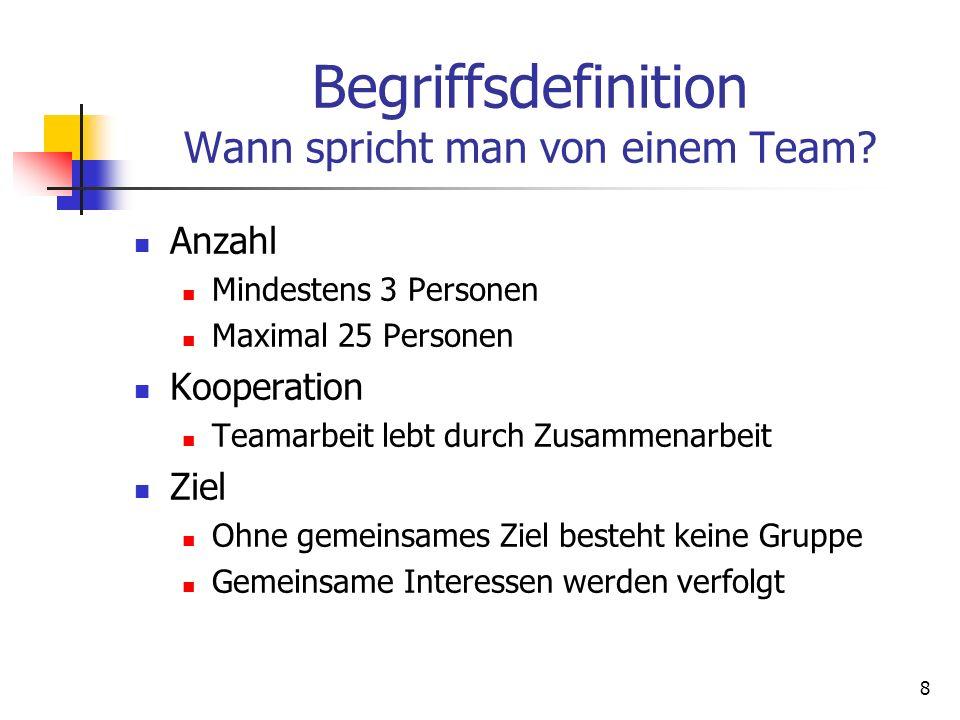 Begriffsdefinition Wann spricht man von einem Team