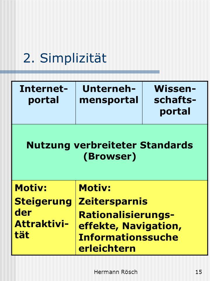 Wissen-schafts-portal Nutzung verbreiteter Standards (Browser)