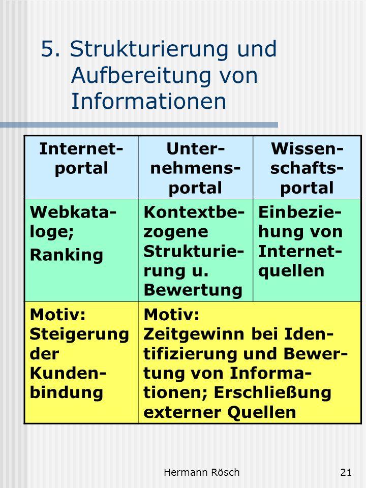5. Strukturierung und Aufbereitung von Informationen
