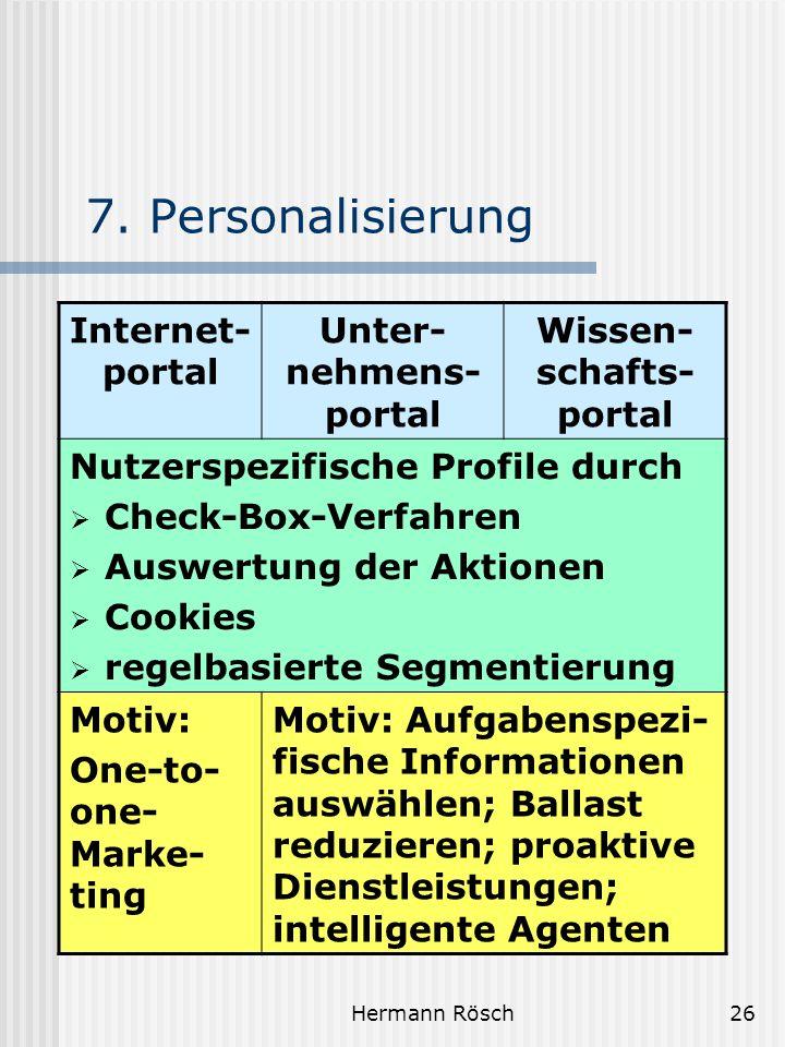 Unter-nehmens-portal Wissen-schafts-portal