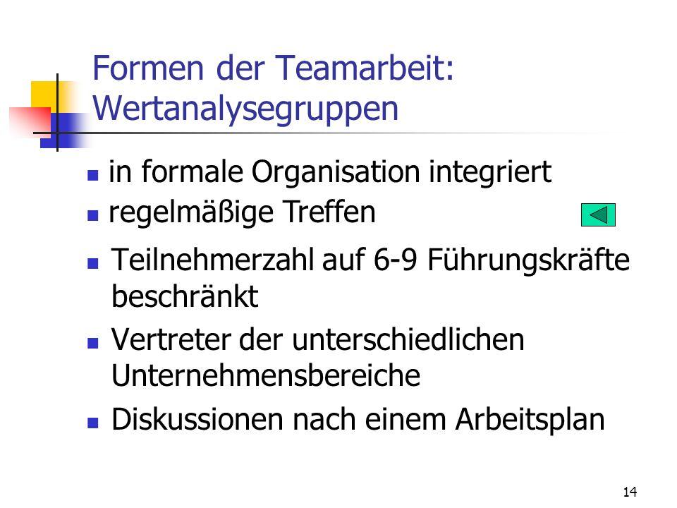 Formen der Teamarbeit: Wertanalysegruppen