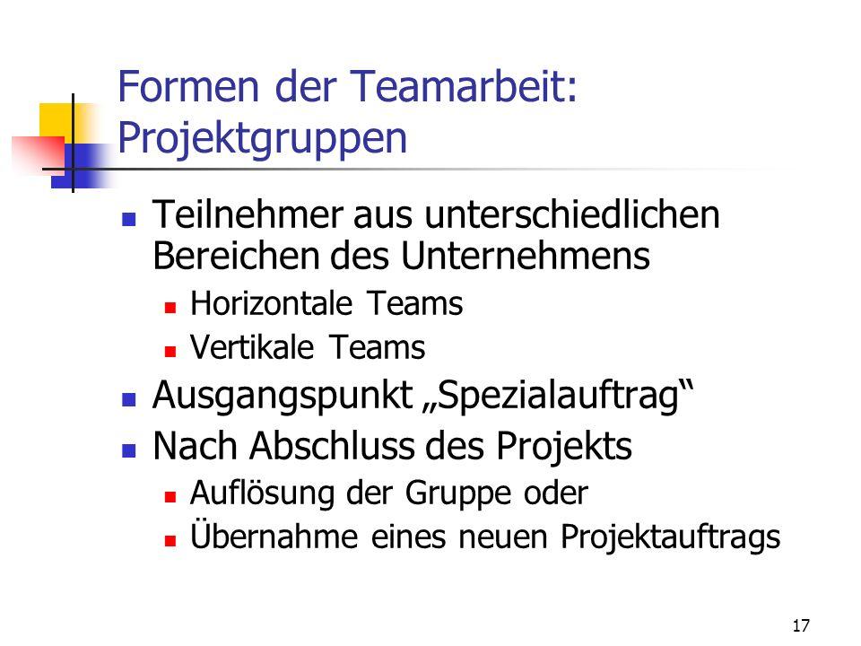 Formen der Teamarbeit: Projektgruppen