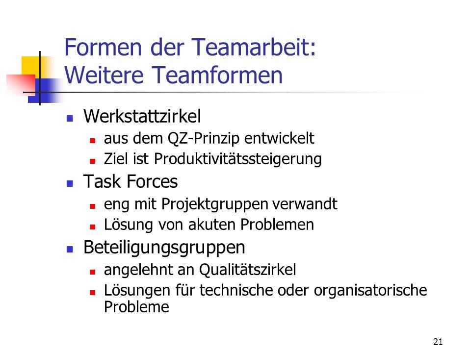 Formen der Teamarbeit: Weitere Teamformen