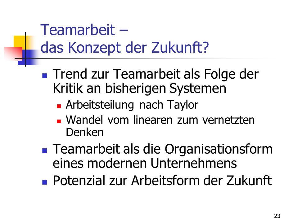 Teamarbeit – das Konzept der Zukunft
