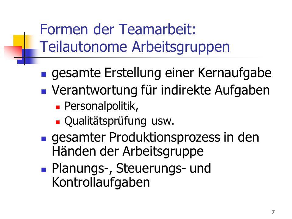 Formen der Teamarbeit: Teilautonome Arbeitsgruppen