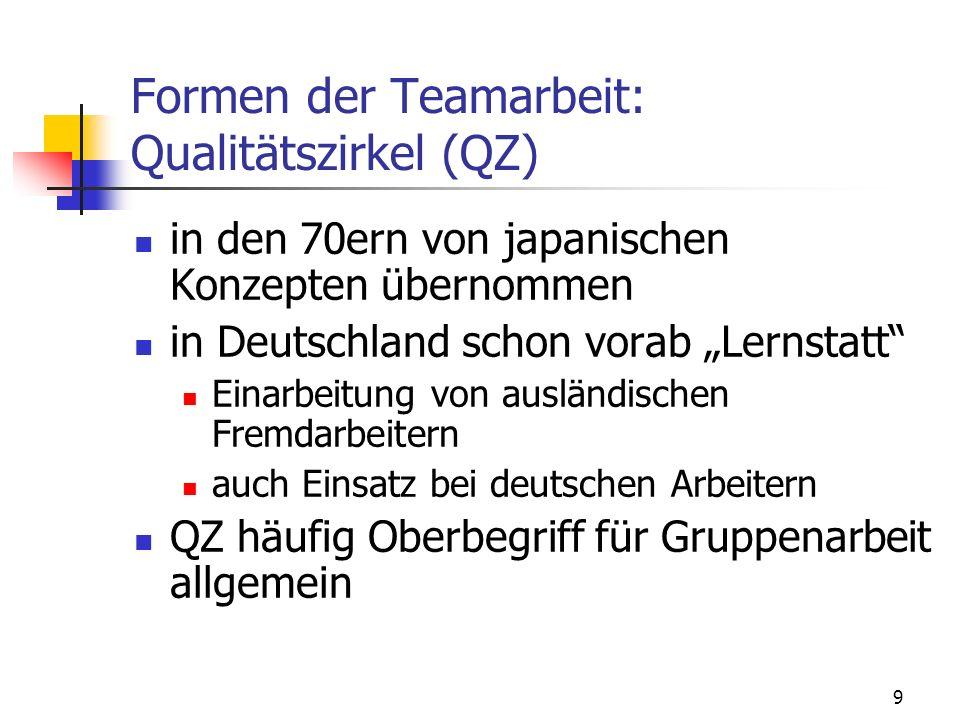 Formen der Teamarbeit: Qualitätszirkel (QZ)