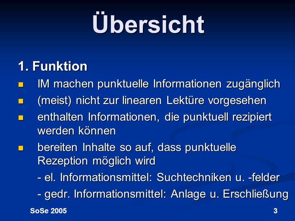 Übersicht 1. Funktion IM machen punktuelle Informationen zugänglich