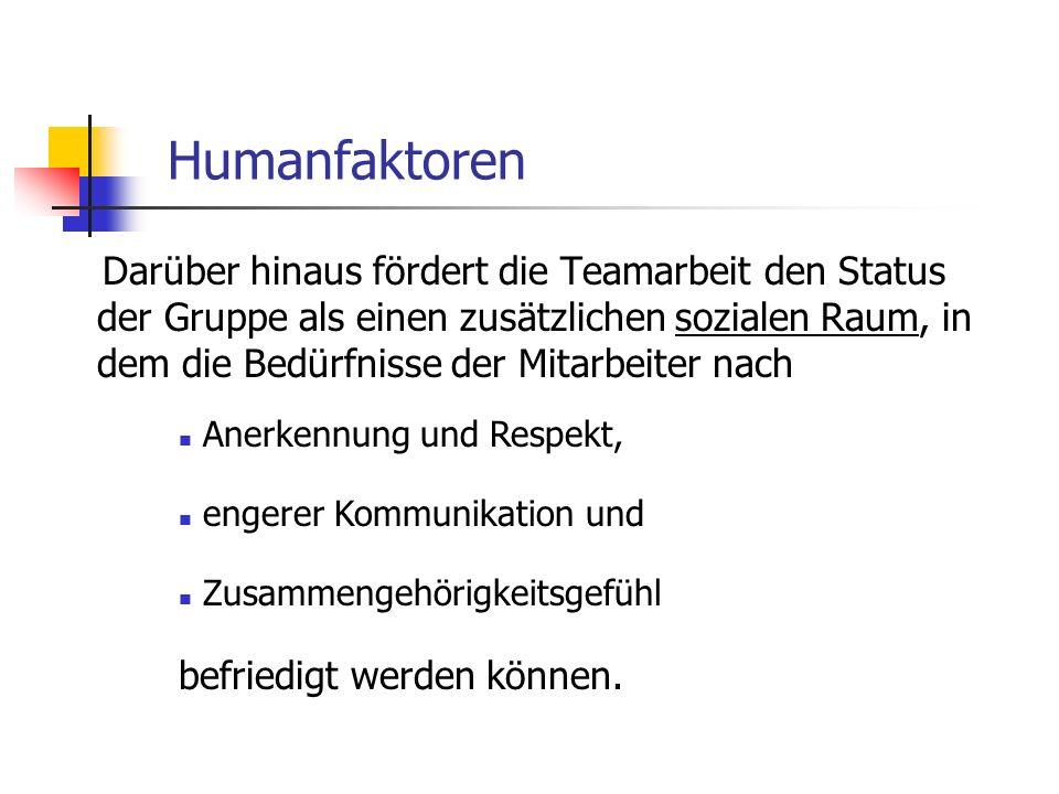 Humanfaktoren