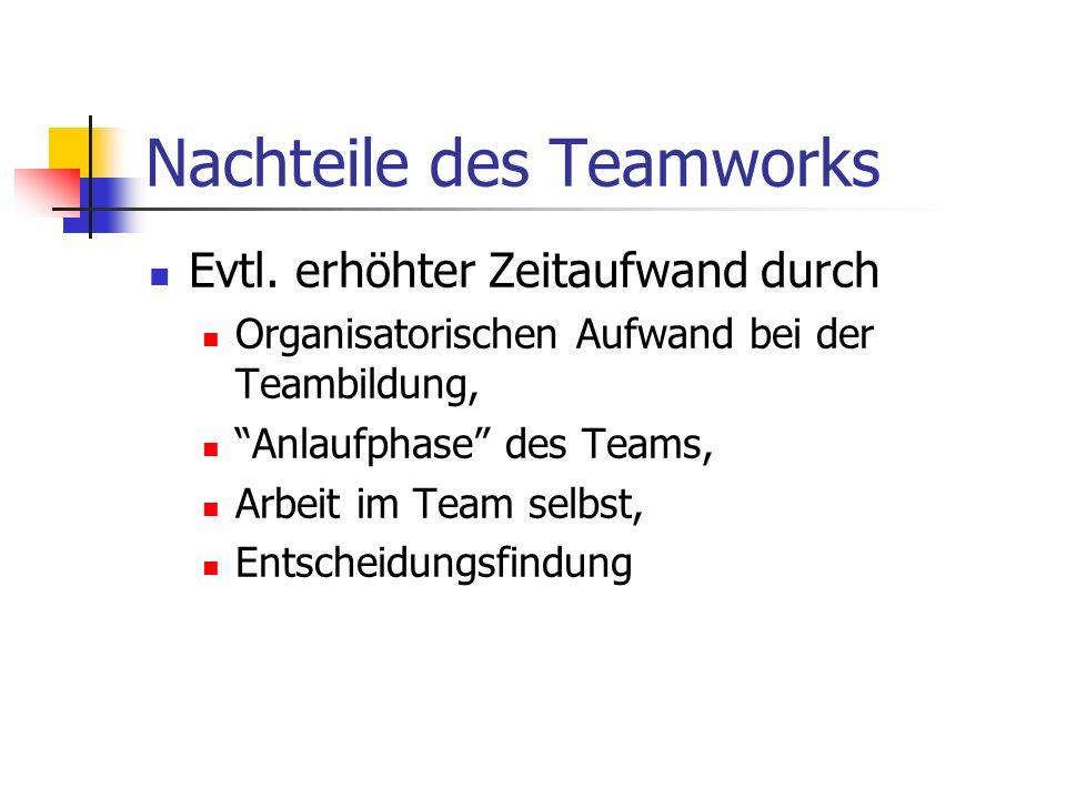 Nachteile des Teamworks