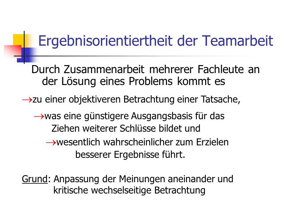 Ergebnisorientiertheit der Teamarbeit