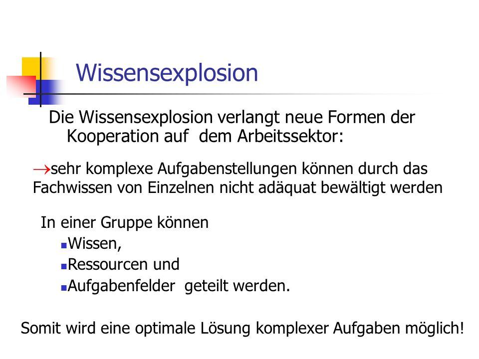 Wissensexplosion Die Wissensexplosion verlangt neue Formen der Kooperation auf dem Arbeitssektor: