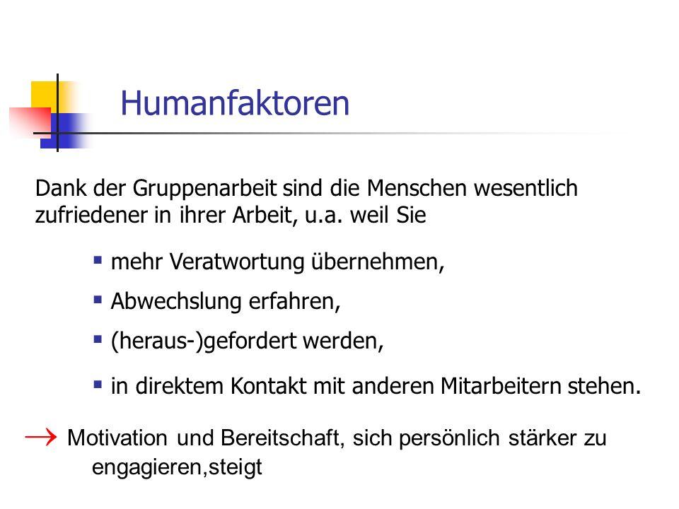 Humanfaktoren Dank der Gruppenarbeit sind die Menschen wesentlich zufriedener in ihrer Arbeit, u.a. weil Sie.