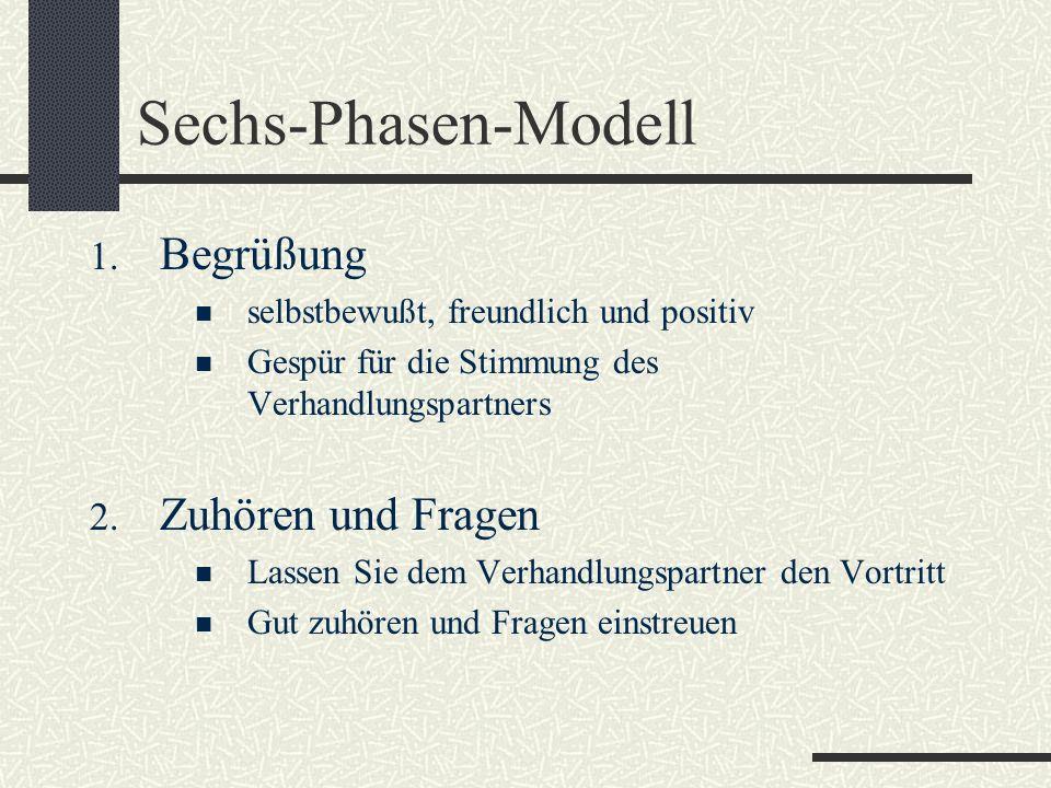 Sechs-Phasen-Modell Begrüßung Zuhören und Fragen