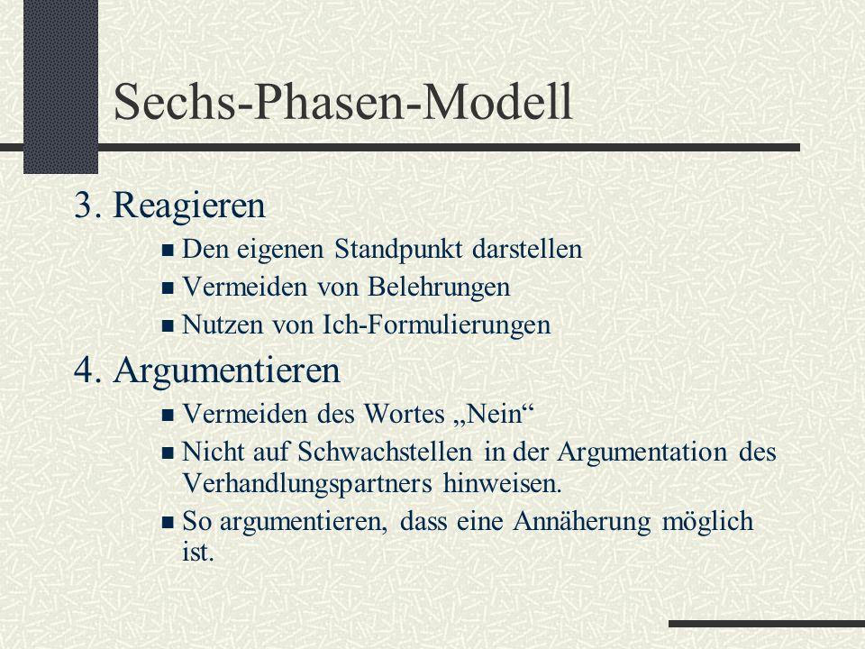 Sechs-Phasen-Modell 3. Reagieren 4. Argumentieren