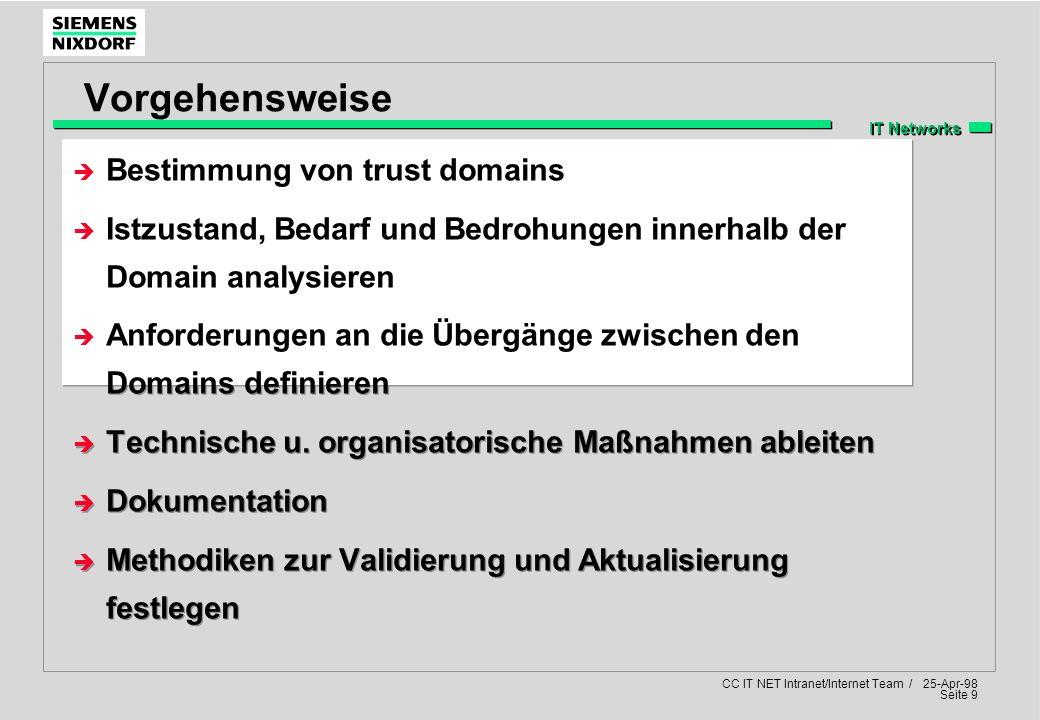 Vorgehensweise Bestimmung von trust domains
