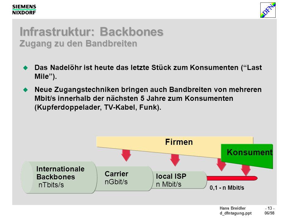 Infrastruktur: Backbones Zugang zu den Bandbreiten