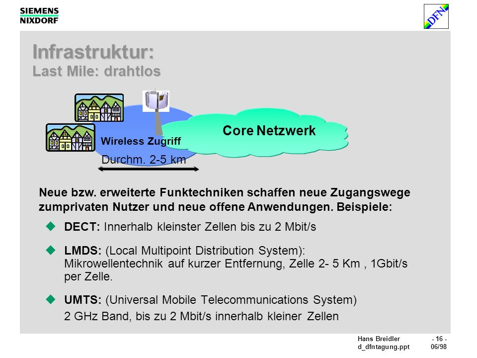 Infrastruktur: Last Mile: drahtlos