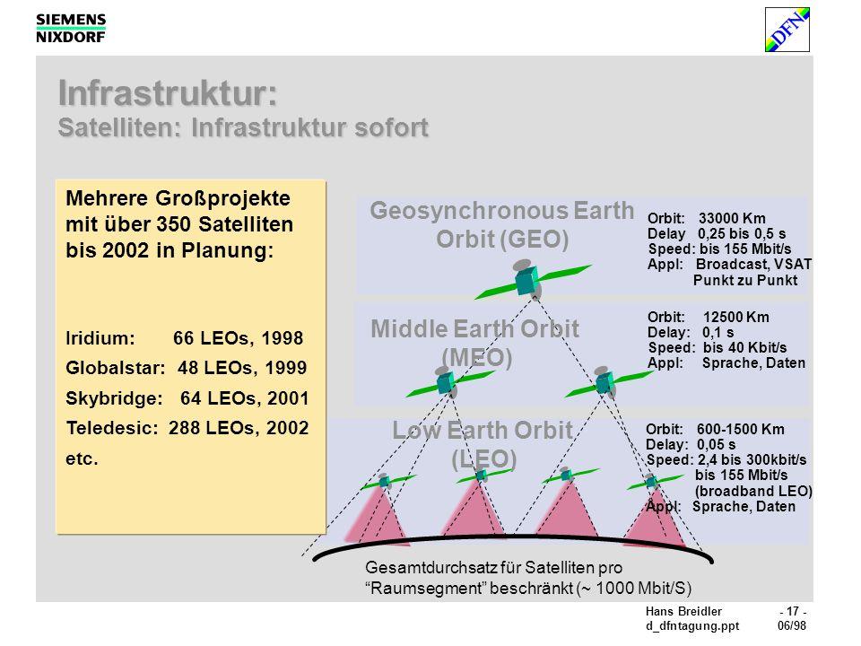 Infrastruktur: Satelliten: Infrastruktur sofort