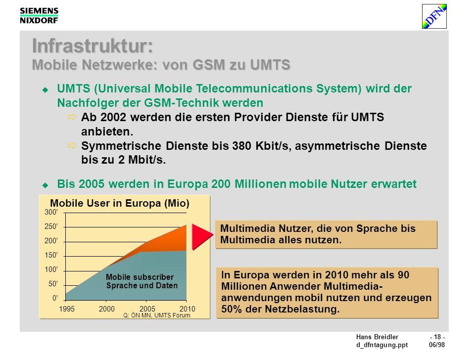 Infrastruktur: Mobile Netzwerke: von GSM zu UMTS