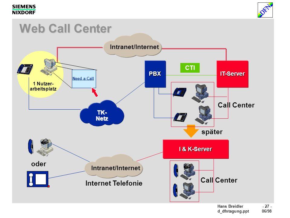 Web Call Center Call Center später oder Call Center Internet Telefonie