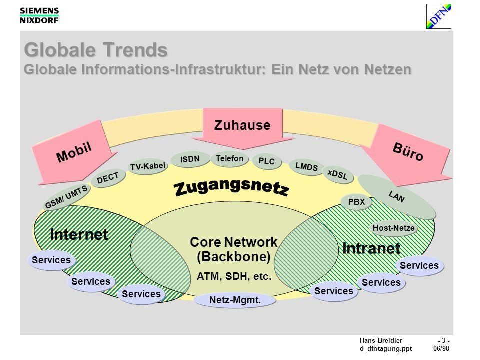 Globale Trends Globale Informations-Infrastruktur: Ein Netz von Netzen