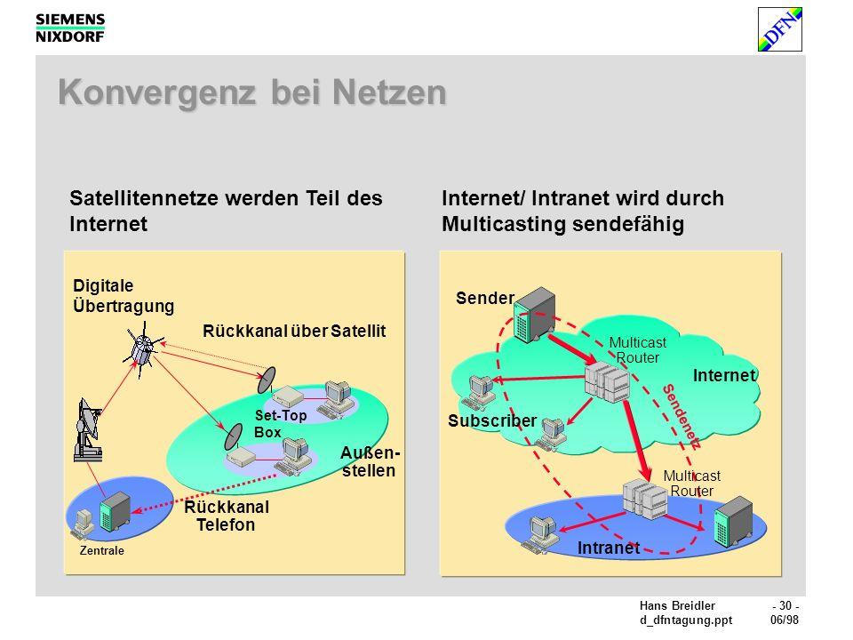 Konvergenz bei Netzen Satellitennetze werden Teil des Internet