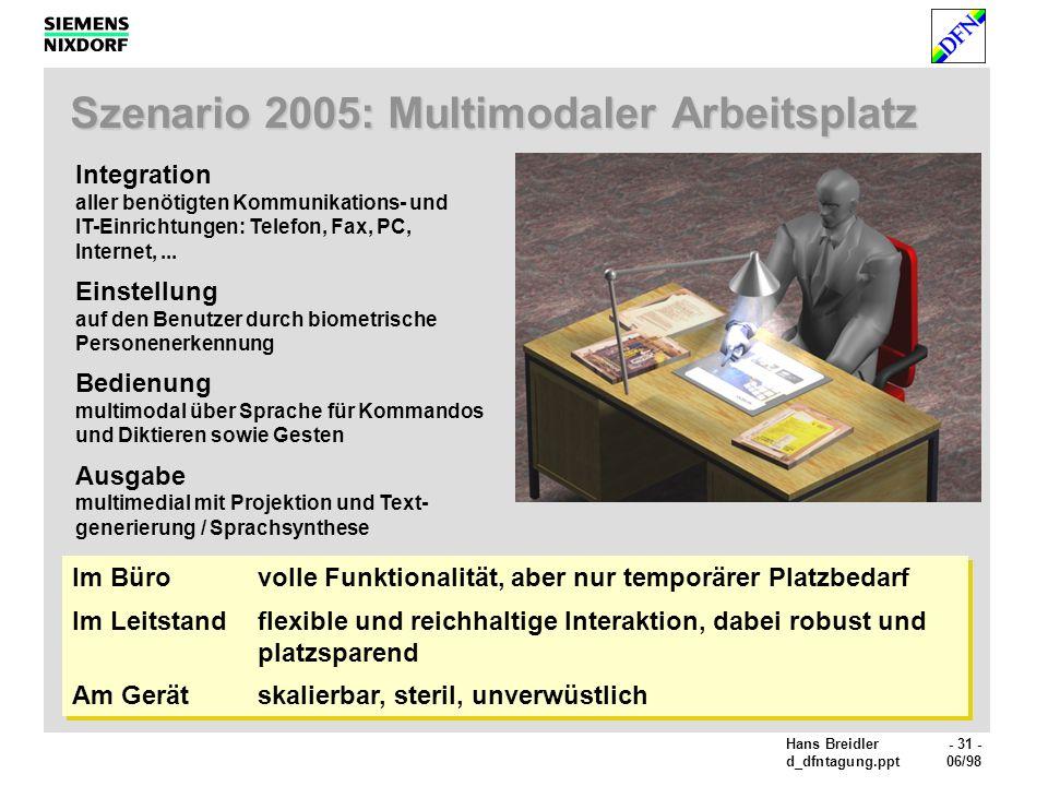 Szenario 2005: Multimodaler Arbeitsplatz
