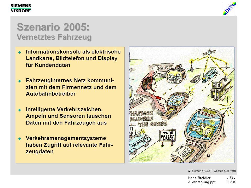 Szenario 2005: Vernetztes Fahrzeug