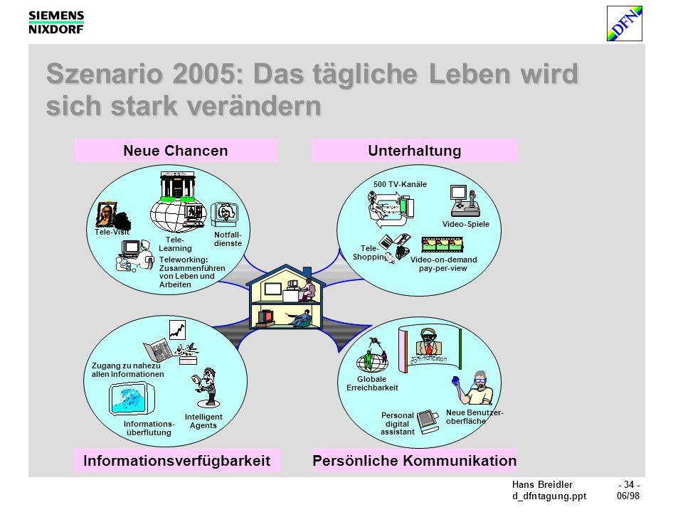 Szenario 2005: Das tägliche Leben wird sich stark verändern