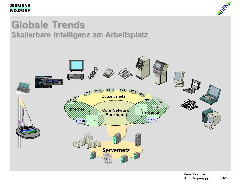 Globale Trends Skalierbare Intelligenz am Arbeitsplatz