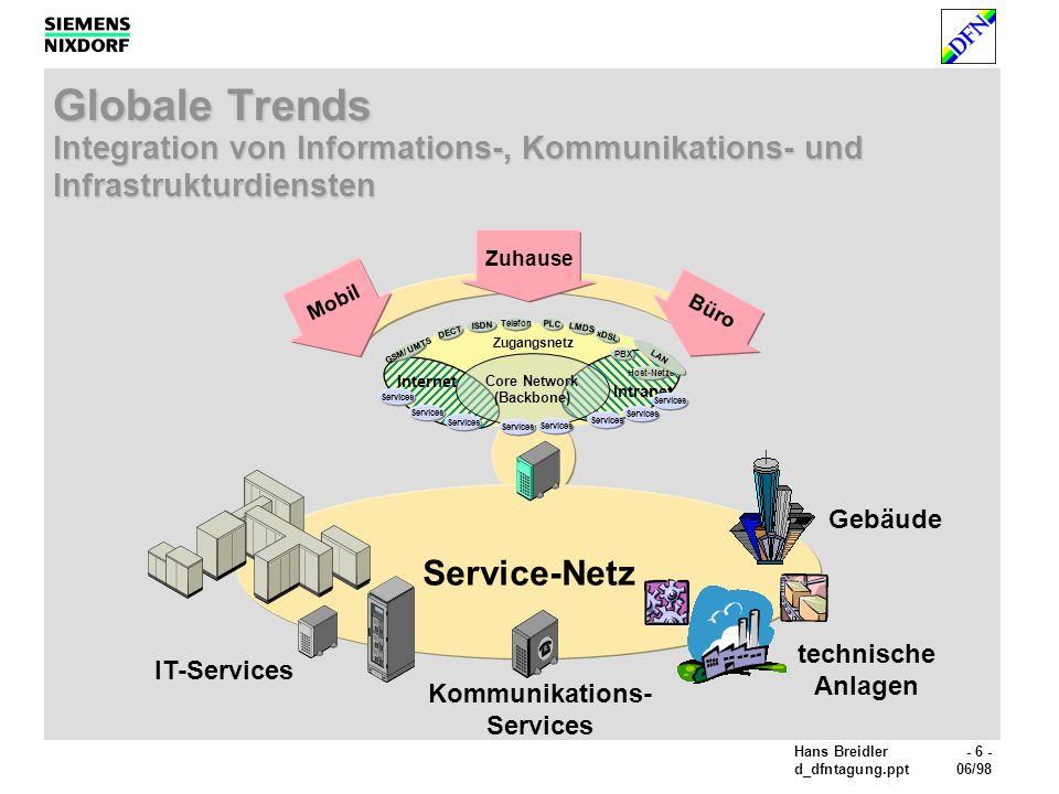 Kommunikations- Services