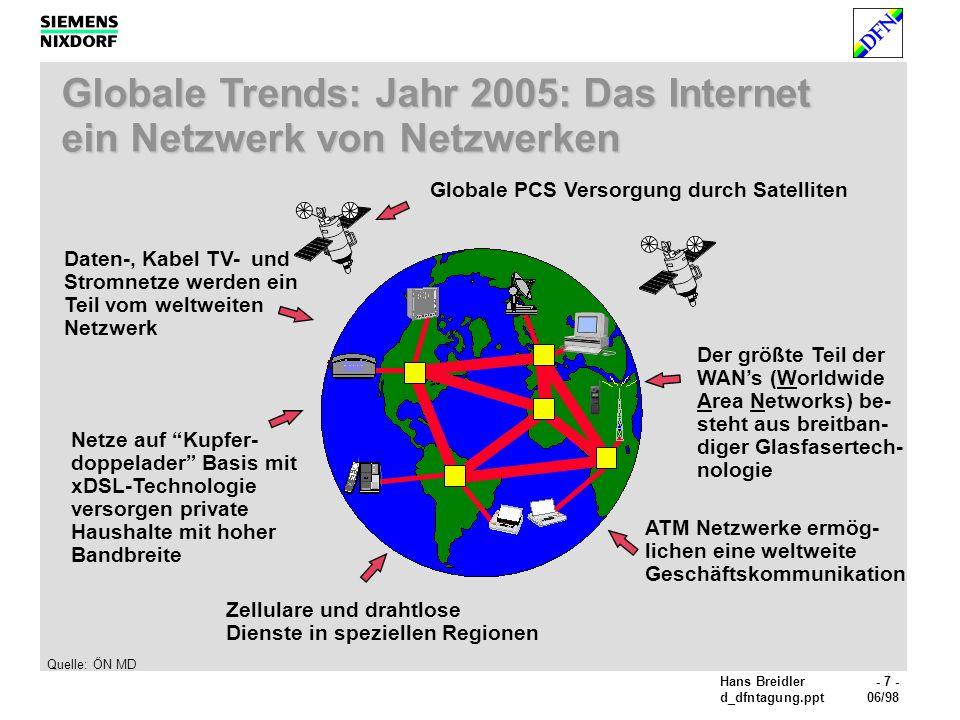 Globale Trends: Jahr 2005: Das Internet ein Netzwerk von Netzwerken