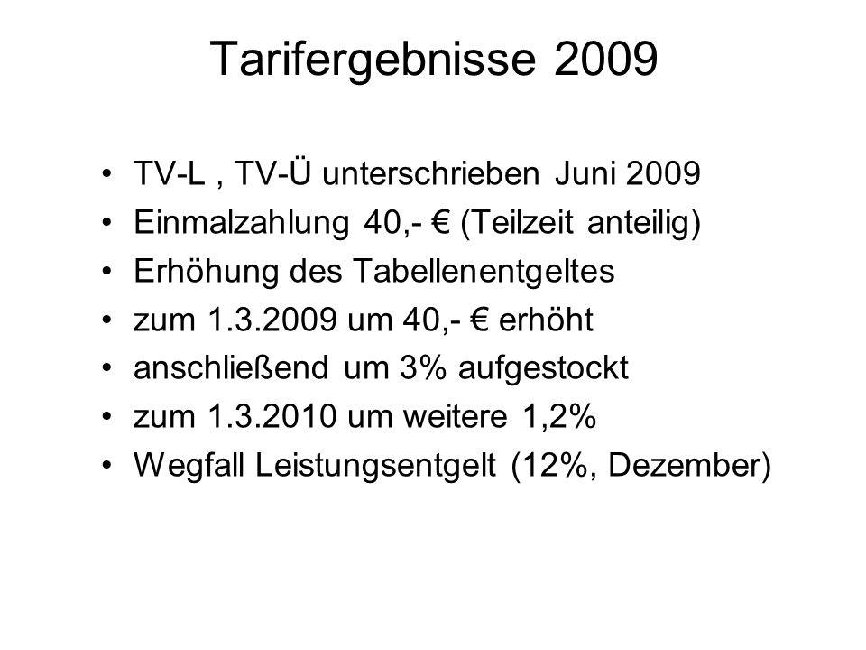 Tarifergebnisse 2009 TV-L , TV-Ü unterschrieben Juni 2009