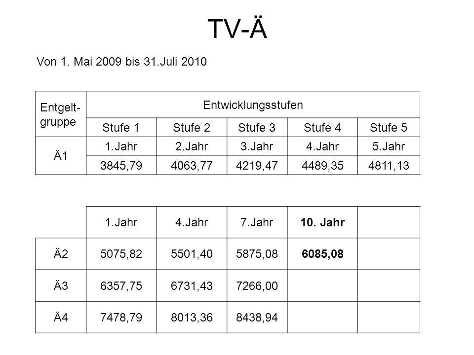 TV-Ä Von 1. Mai 2009 bis 31.Juli 2010 Entgelt- gruppe