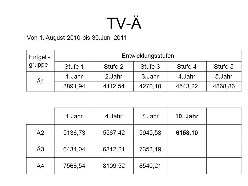 TV-Ä Von 1. August 2010 bis 30.Juni 2011 Entgelt- gruppe