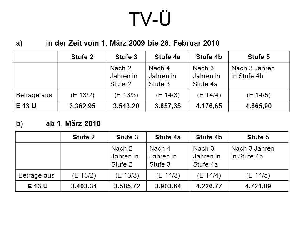 TV-Ü a) in der Zeit vom 1. März 2009 bis 28. Februar 2010