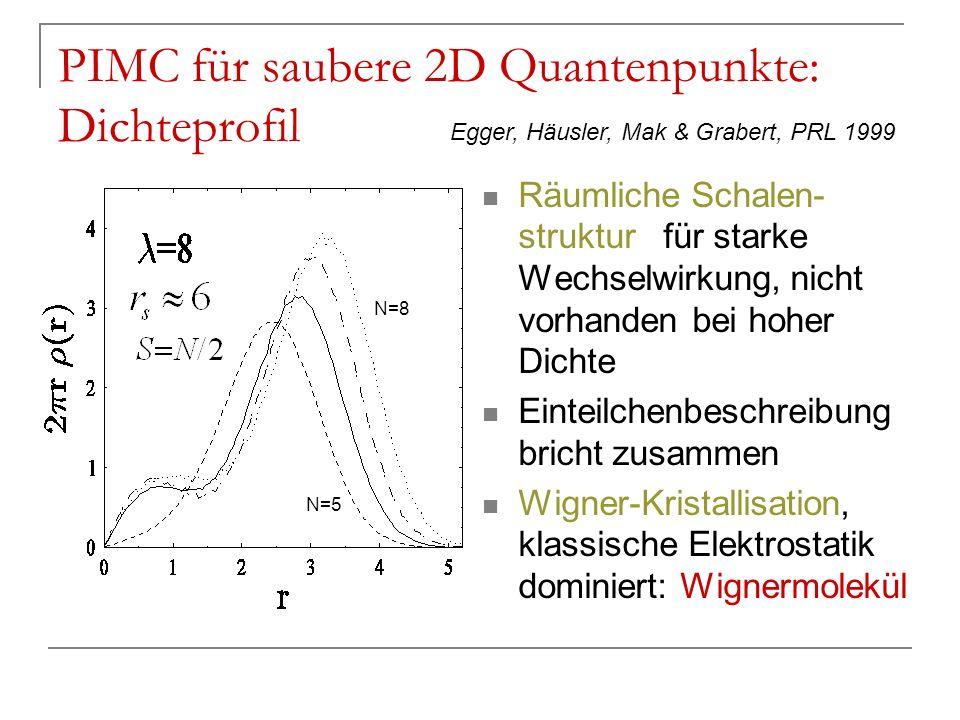 PIMC für saubere 2D Quantenpunkte: Dichteprofil