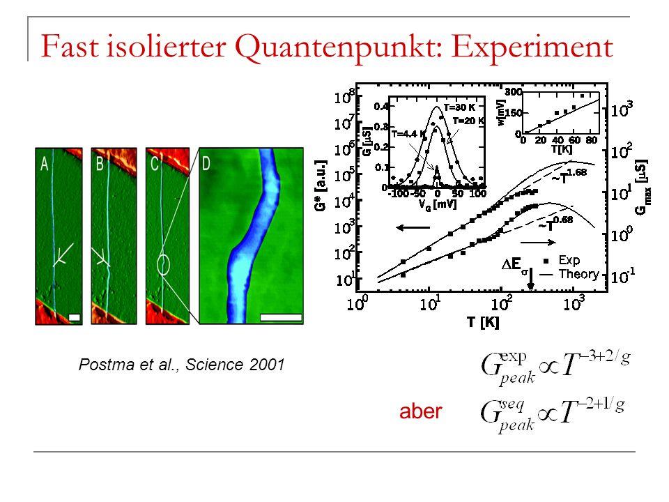 Fast isolierter Quantenpunkt: Experiment