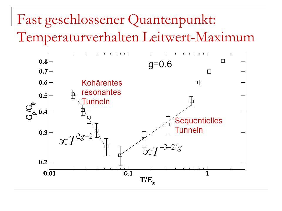 Fast geschlossener Quantenpunkt: Temperaturverhalten Leitwert-Maximum