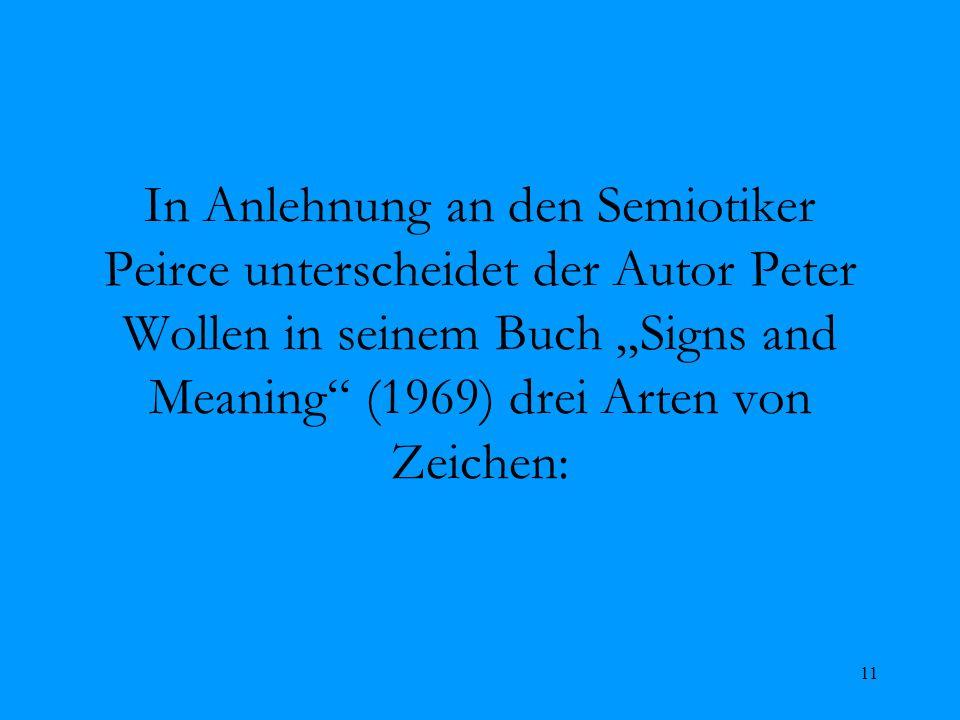 """In Anlehnung an den Semiotiker Peirce unterscheidet der Autor Peter Wollen in seinem Buch """"Signs and Meaning (1969) drei Arten von Zeichen:"""