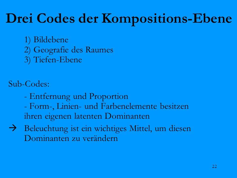 Drei Codes der Kompositions-Ebene